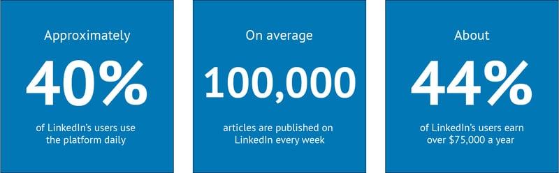 LinkedIn user stats